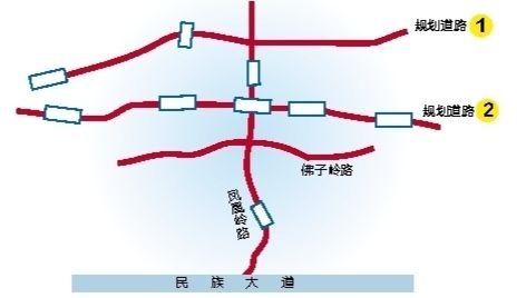 地下综合管廊规划道路