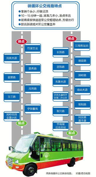 南宁将开设的两条微循环公交具体线路。南国早报 邓晨/综合制图