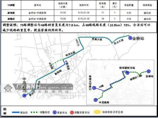 南宁公交75路线调整示意图。南宁市交通局供图