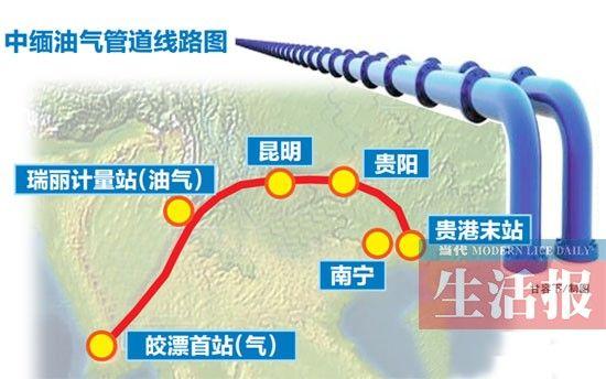 中缅油气管道线路图。