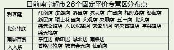 目前南宁超市26个固定平价专营区分布点。吴煜衡/制表