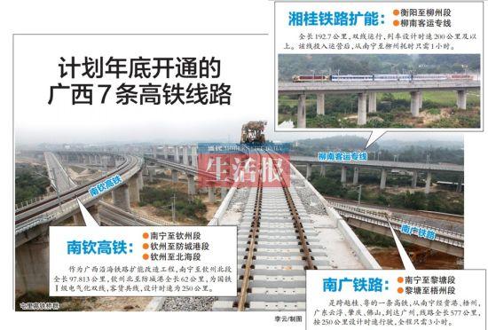 计划年底开通的广西7条高铁线路。
