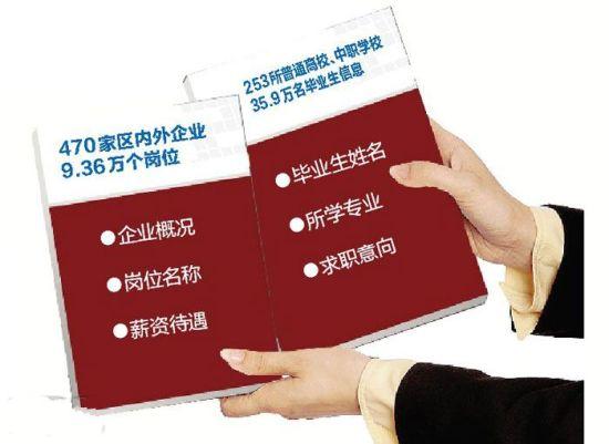 两本信息实用手册。闫玮 综合制图
