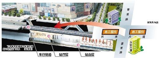 下穿青秀路隧道与轨道交通地下站点合建工程。 (效果图)
