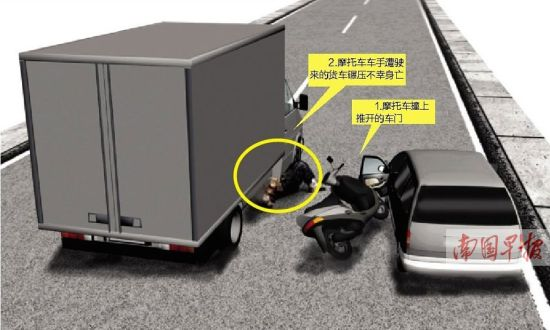 事故现场示意图。 韦文锋 制图