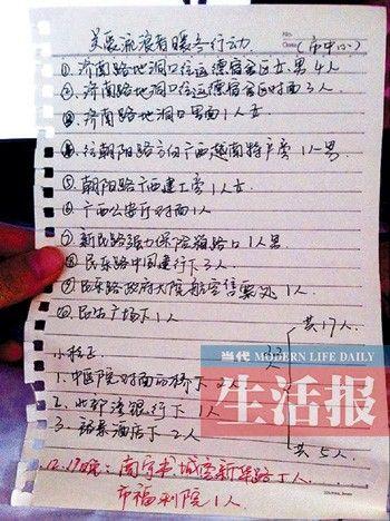 西大义工经过调研列出多个帮扶点。见习记者 叶丽萍 摄