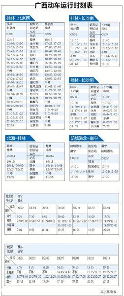 广西动车运行时刻表。图片来源:南国早报