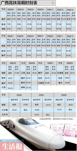 广西高铁简明时刻表