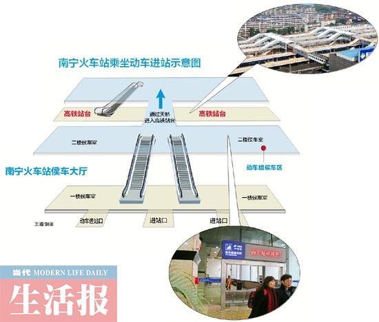 南宁火车站乘坐动车进站示意图。