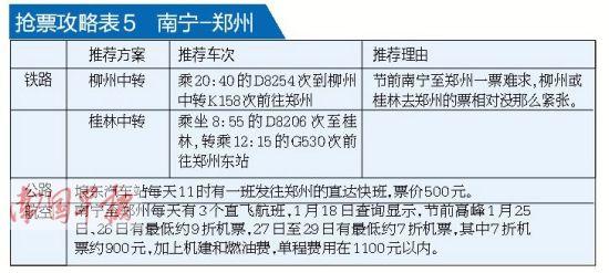 南宁至郑州抢票攻略