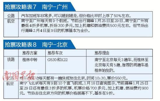 南宁至广州、北京抢票攻略