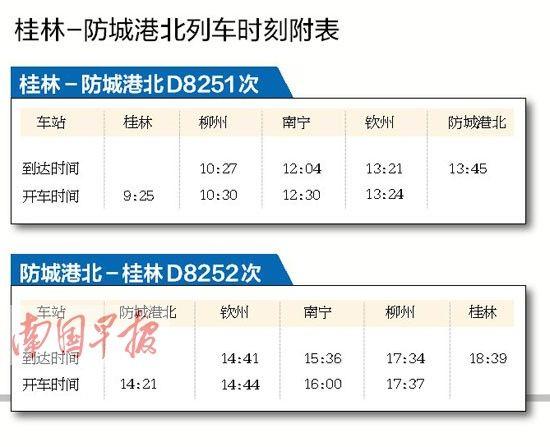 桂林-防城港北列车时刻附表。图片来源:南国早报