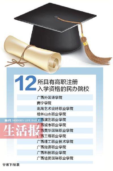 12所具有高职注册入学资格的民办院校。甘容下/制图