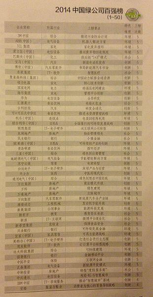 2014中国绿公司百强榜(1-50)