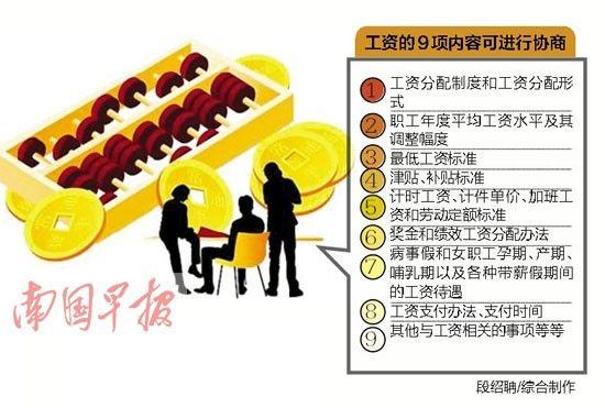 工资的9项内容可进行协商。图片来源:南国早报