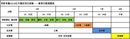 """2014""""羽林争霸""""赛事日程表"""