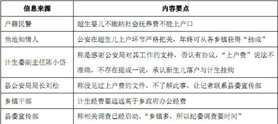 """""""修水计生委'赞助'警方""""的相关信息"""