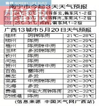 广西全区重要城市天气预报图