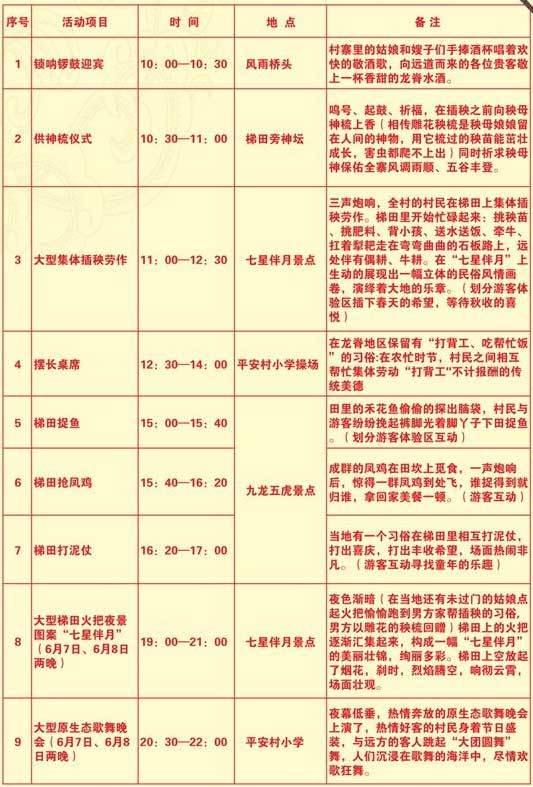 龙脊梳秧节活动安排 资料图