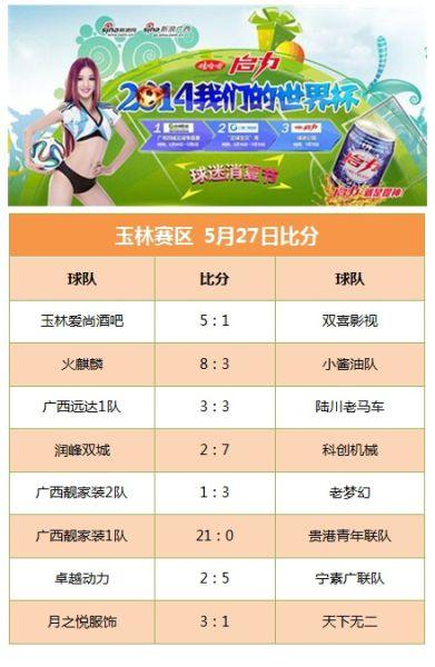 广西四城足球争霸赛玉林赛区5月27日比分