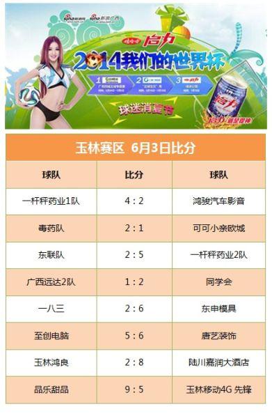 广西四城足球争霸赛玉林赛区6月3日赛事比分