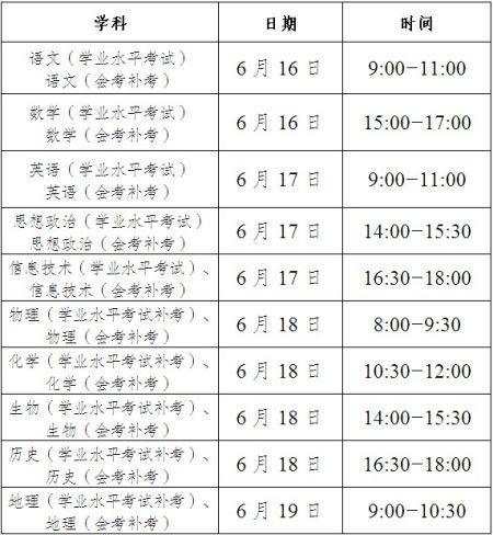 2014年6月广西普通高中学业水平考试和毕业会考各科考试时间安排表