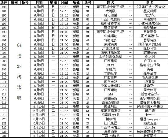 64进32淘汰赛对阵表