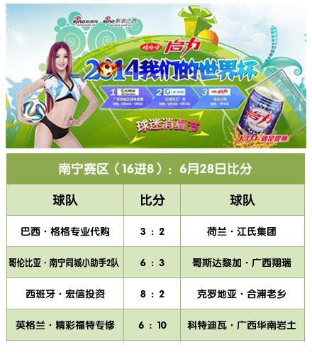 广西四城足球争霸赛南宁赛区6月28日赛事比分