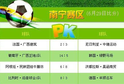 广西四城足球争霸赛南宁赛区6月29日赛事比分