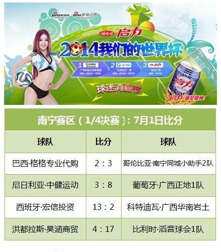 广西四城足球争霸赛南宁赛区7月1日赛事比分