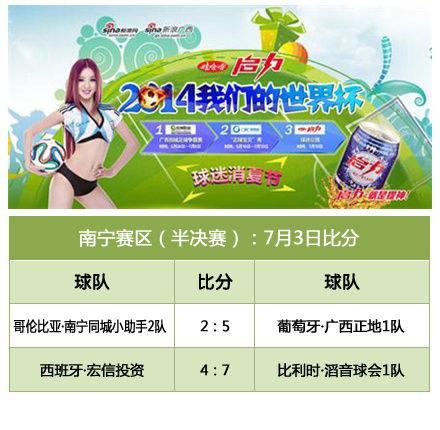 广西四城足球争霸赛南宁赛区7月3日赛事比分