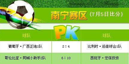 广西四城足球争霸赛南宁赛区7月5日赛事比分
