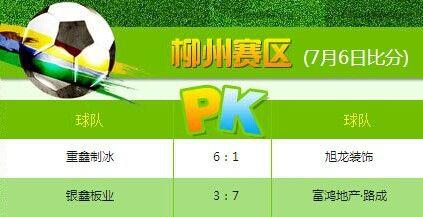 广西四城足球争霸赛柳州赛区7月6日赛事比分