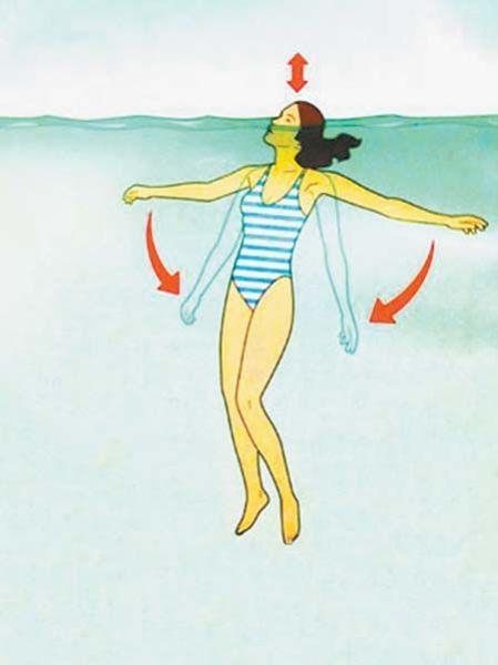 溺水者无法挥手求救,他们的手臂会伸到两侧向下压。