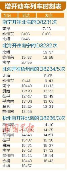 增开动车列车时刻表。图片来源:南国早报