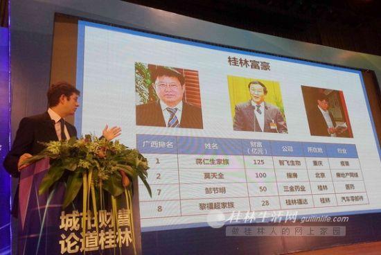 胡润揭晓桂林四位入榜富豪。