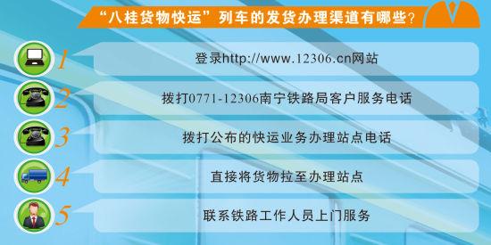 """""""八桂货物快运""""列车发货办理渠道。南宁铁路局供图"""