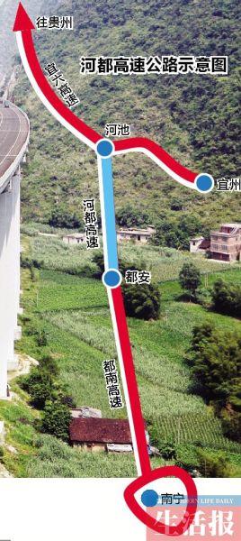 河都高速公路示意图