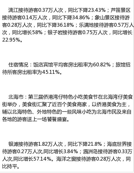 """2014年""""十一""""黄金周广西旅游信息综述(第1号) 图3 图:广西旅游发展委员会"""