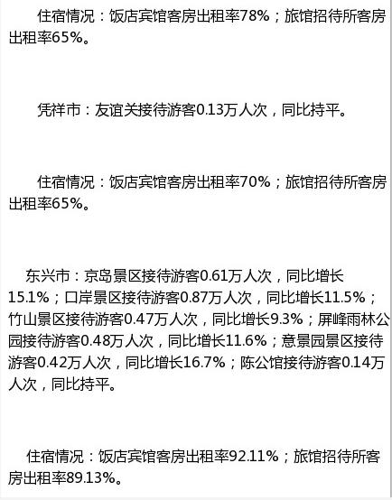 """2014年""""十一""""黄金周广西旅游信息综述(第1号) 图5 图:广西旅游发展委员会"""
