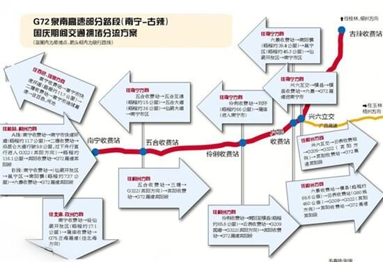 国庆期间交通拥堵分流方案