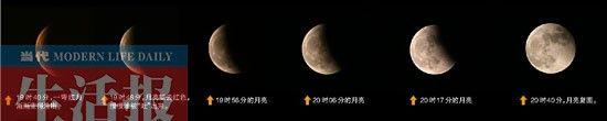 """未见月亮被""""吞"""" 但见月亮被""""吐"""""""