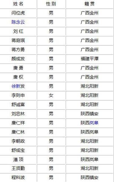 黄延高速扩能工程山体滑坡遇难人员名单
