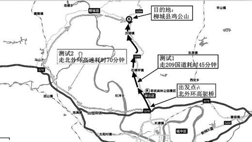 鸡公山风景区路线